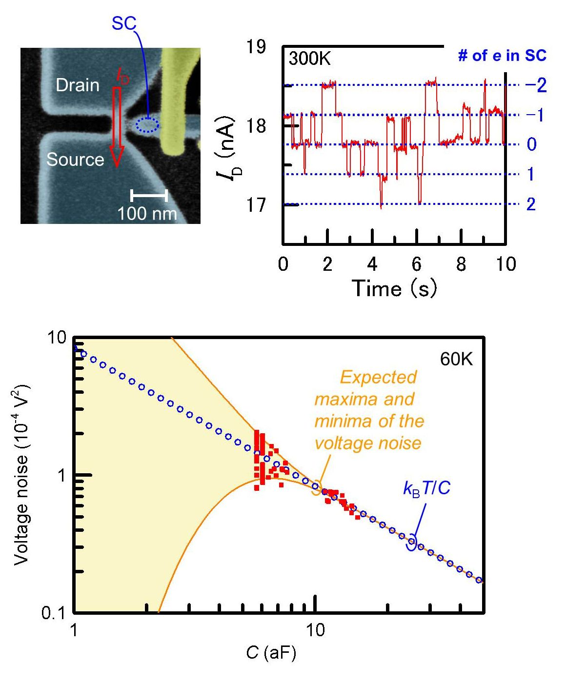 Paperssingle Electrons Kns Hp Movement Of In A Circuit Single Electron Detection Thermal Noise